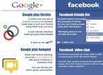 Google+ vs Facebook la batalla continúa #Infografía