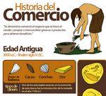 La historia del comercio #Infografía