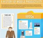 La historia de la productividad móvil #Infografía