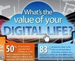 Cuál es el valor de tu vida digital y cuán importante es tu información en la web