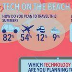 La tecnología en vacaciones, cómo usamos nuestros gadgets