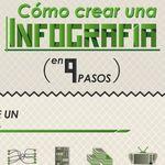 Cómo crear tus propias infografías