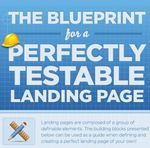 El plano para crear una página de aterrizaje perfecta