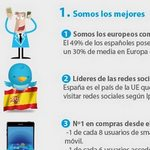 España y su presencia en 4 grandes áreas de la tecnología en Europa