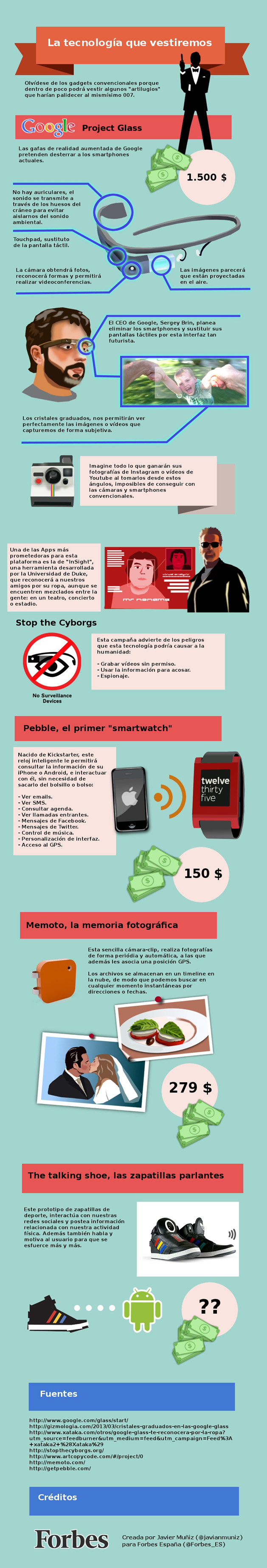 google-glass-forbes