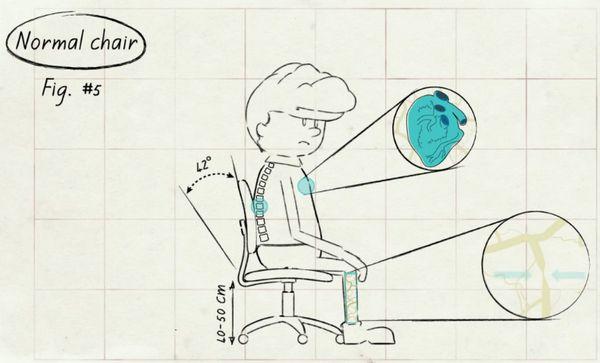 good-posture-office