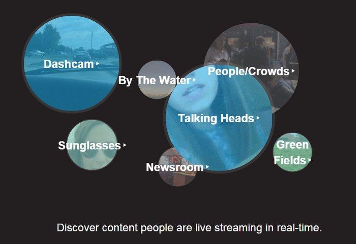 dextro-stream