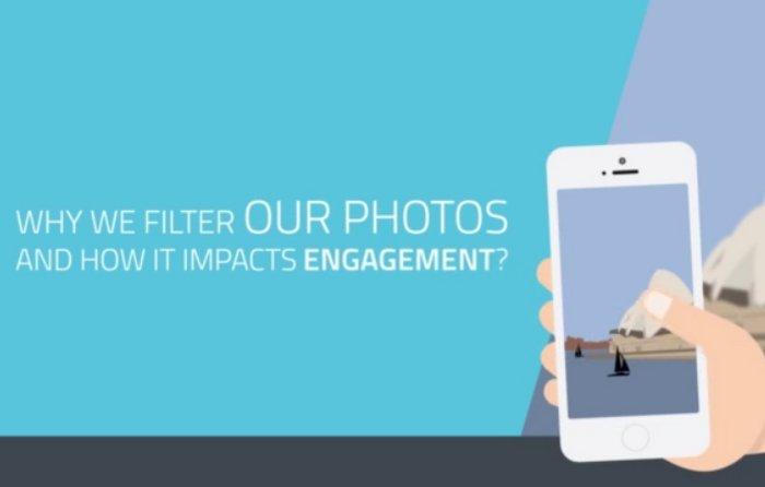 yahoo-georgia-tech-study-filter-photos