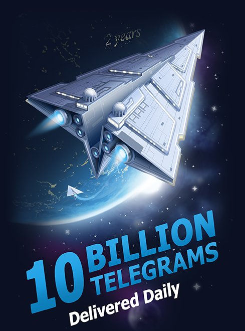 telegram-10-billion-telegrams