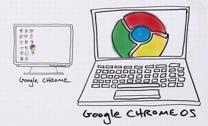 Google está probando un gestor de alojamiento en Chrome OS