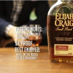 Celebrating Summer with Elijah Craig