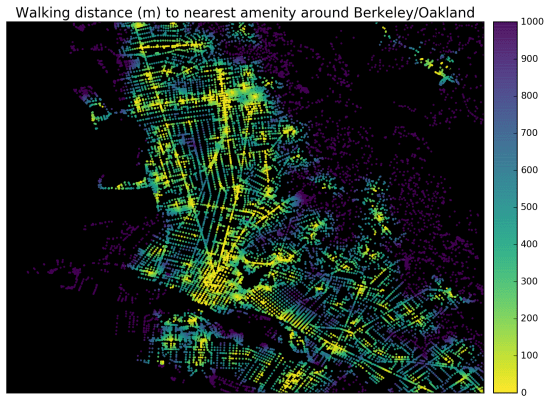 Berkeley Oakland California street network walking accessibility and walkability