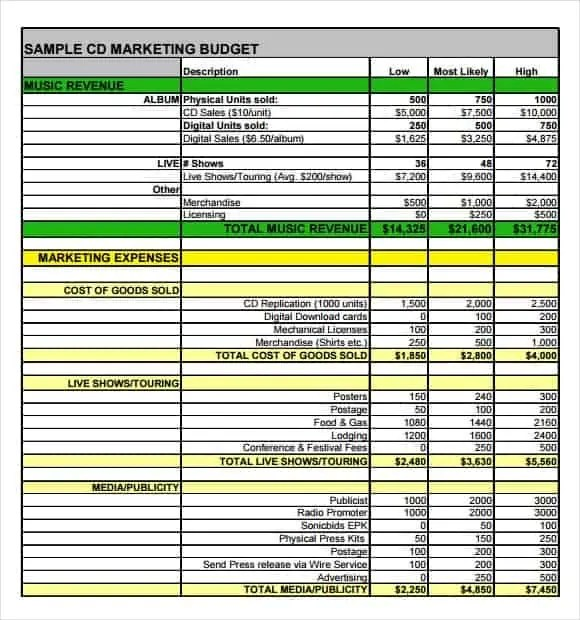 Marketing Plan Budget Templates  UspenskyIrkutskRu