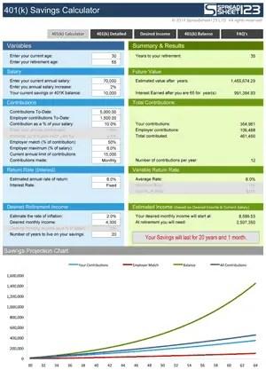 401k contribution calculator template 2461