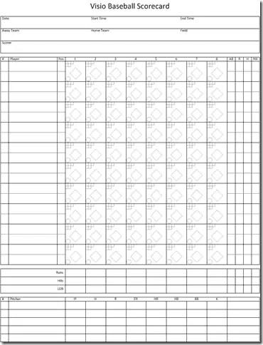 baseball score sheet temlate 674844