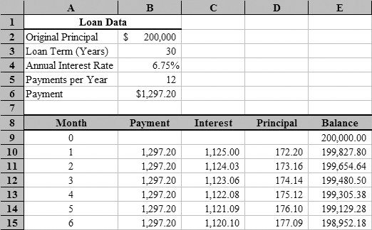 printable amortization schedule template 111