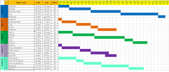 project timeline template 621