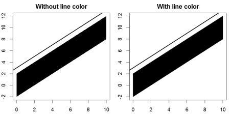 Basic plots two images with and without line colors. Note that the one to the right is properly anti-aliased.