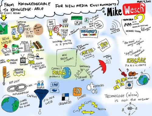 Michael Wesch Keynote