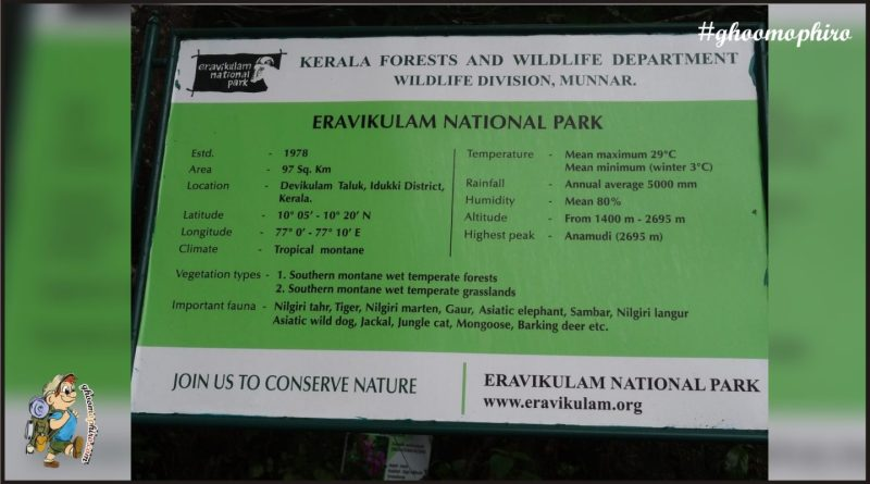 Top 5 National Parks in Kerala