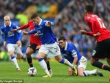 [Video] Everton 2 – 0 Manchester United [Premier League] Highlights