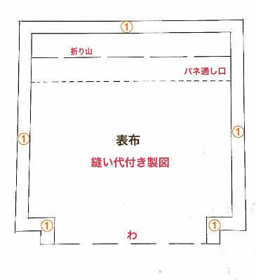 縫い代付き型紙表布