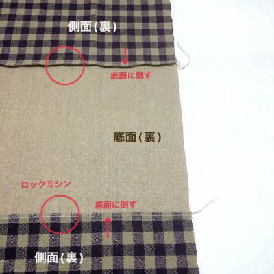 底面の布と側面の布を合わせる