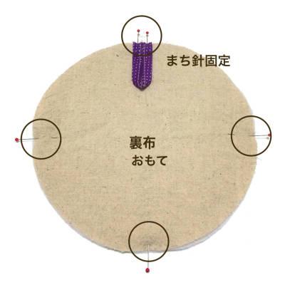 円周をまち針で固定