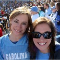 thumbs sexy north carolina tarheel girls 70