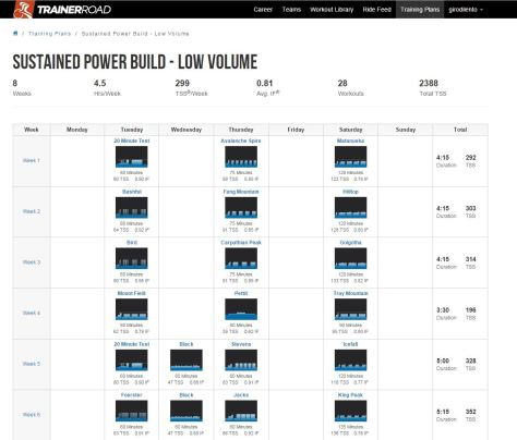 A peak into a training plan but you can also create your own from the workout library