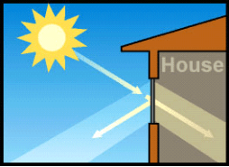 Tinted Glass solar radiation illustration