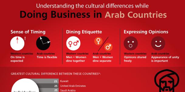 CultureCompass_USA-Arab-cap