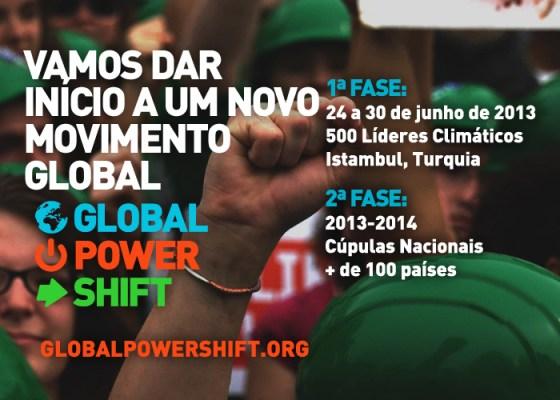 Global Power Shift - GPS
