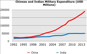 indiachina2