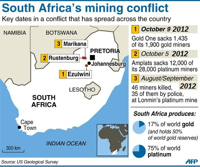 South Africa mining conflict