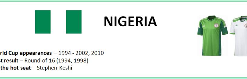 NigeriaSumm