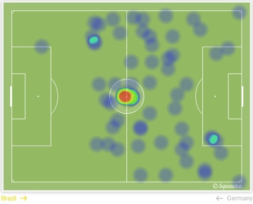 Brazil front four heat map during first 30 min of match against Germany