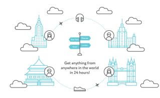 4 Advantages of Using Grabr to Shop Internationally
