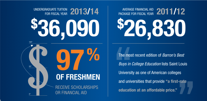average college tuition 2013-2014