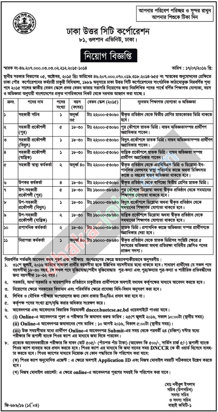 Dhaka North City Corporation Job Circular