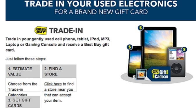 Best Buy's Trade-In Program