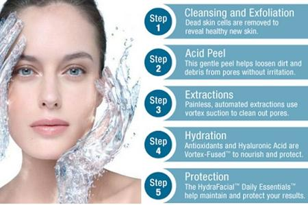 hydrafacial treatment delhi