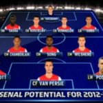 5 reasons to be excited ahead of next season & Arsenal's potential 2012/13 starting XI