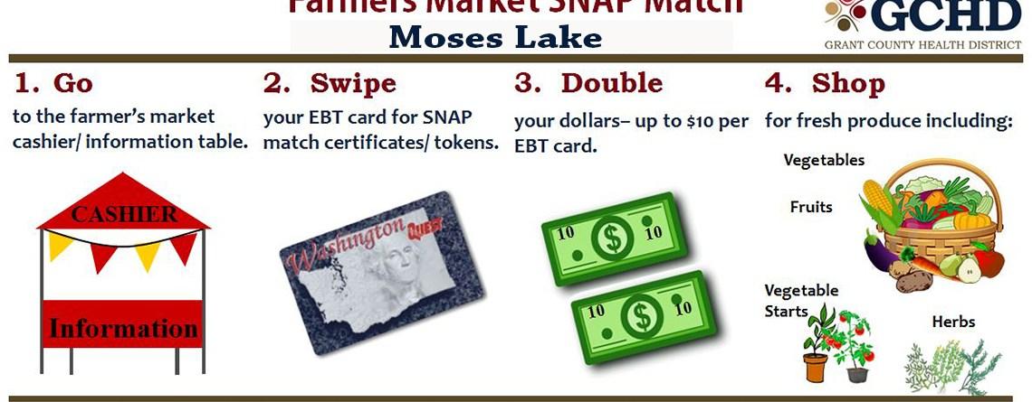 Farmer's Market SNAP Match Program