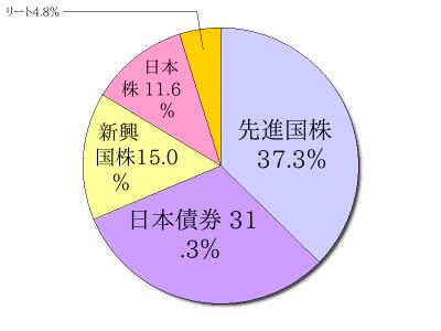HeartRails Graph