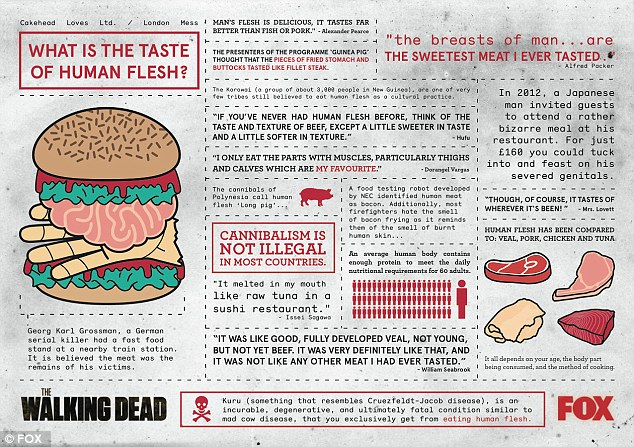 The pseudo human flesh burger is inspired by Fox's TV series The Walking Dead