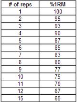 1RM-spreadsheet