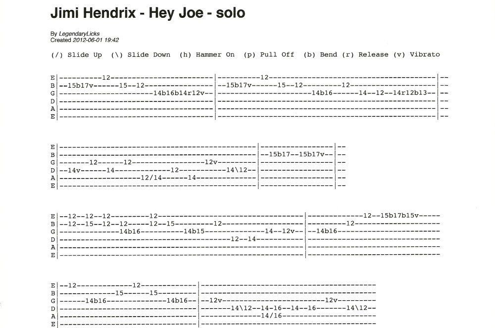 Jimi Hendrix - Hey Joe - guitar solo with tablature (1/3)