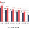 FireShot Capture 24 - 食肉の消費動向について|農畜産業振興機構 - https___www.alic.go.jp_koho_kikaku03_000814.html