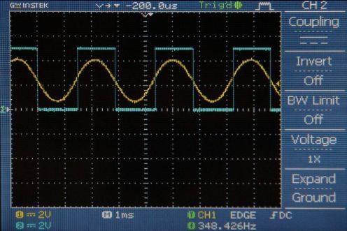 Oscilloscope with Peak Detection
